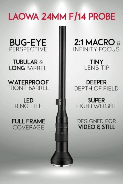 Laowa 24mm macro probe lens